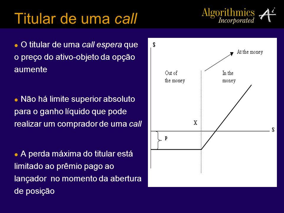 Titular de uma call O titular de uma call espera que o preço do ativo-objeto da opção aumente Não há limite superior absoluto para o ganho líquido que