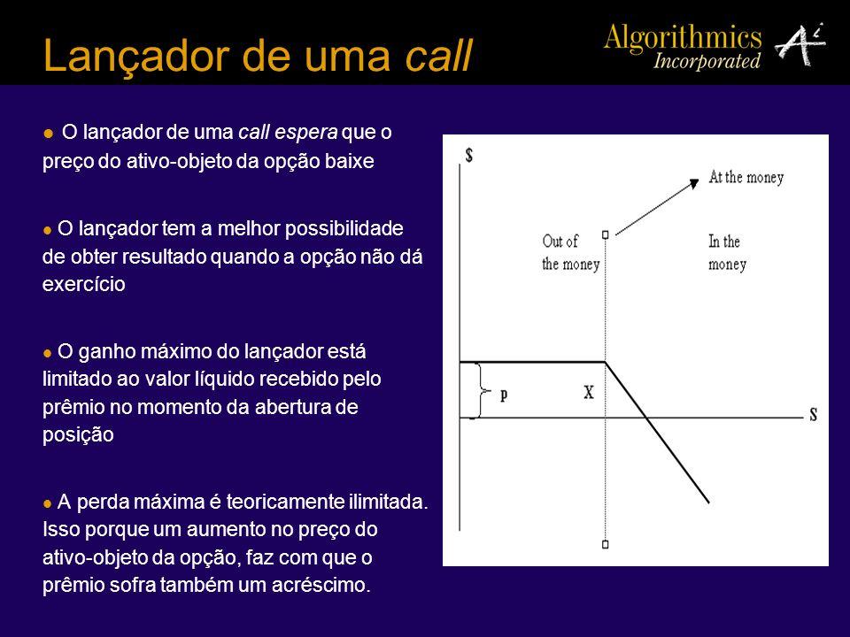 Lançador de uma call O lançador de uma call espera que o preço do ativo-objeto da opção baixe O lançador tem a melhor possibilidade de obter resultado