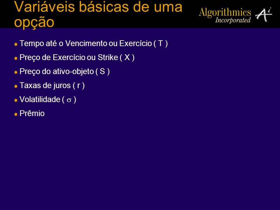 Variáveis básicas de uma opção Tempo até o Vencimento ou Exercício ( T ) Preço de Exercício ou Strike ( X ) Preço do ativo-objeto ( S ) Taxas de juros