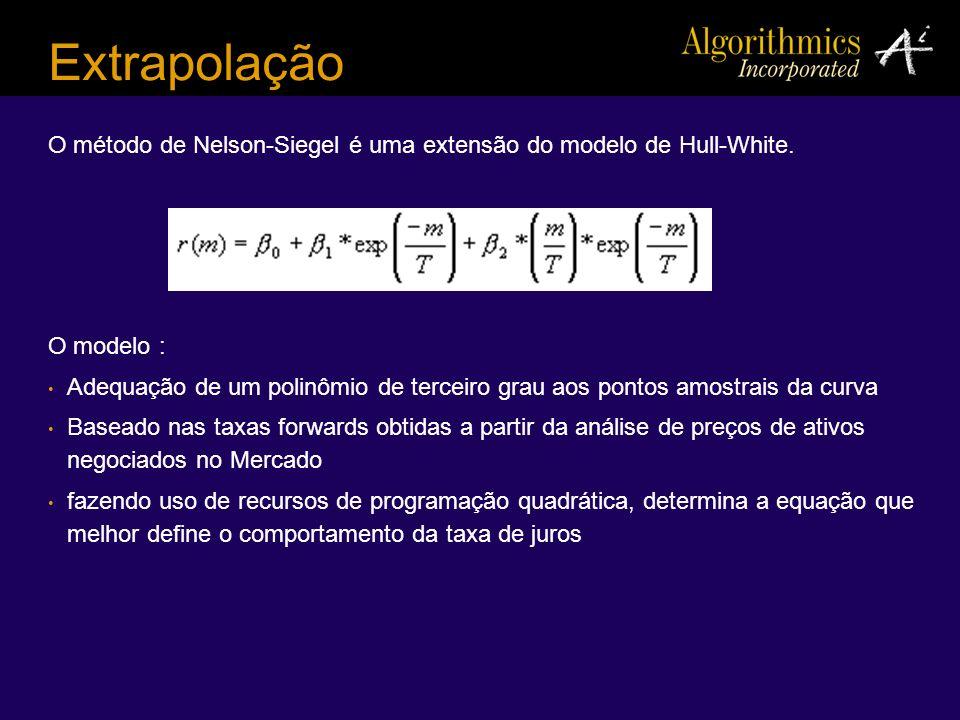 Extrapolação O método de Nelson-Siegel é uma extensão do modelo de Hull-White. O modelo : Adequação de um polinômio de terceiro grau aos pontos amostr