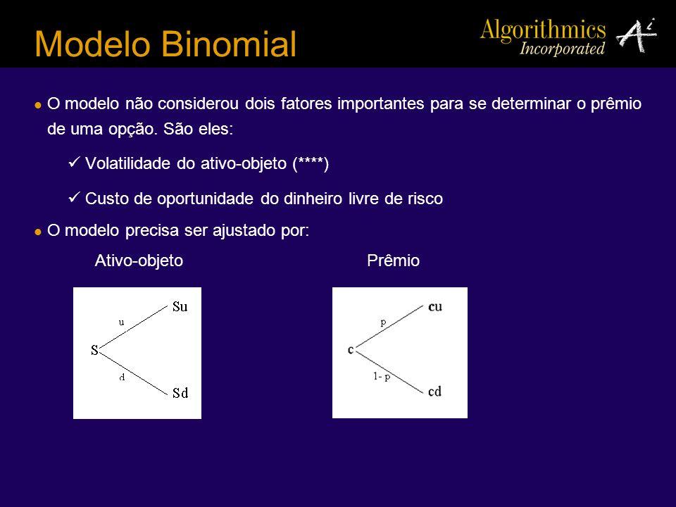 Modelo Binomial O modelo não considerou dois fatores importantes para se determinar o prêmio de uma opção. São eles: Volatilidade do ativo-objeto (***