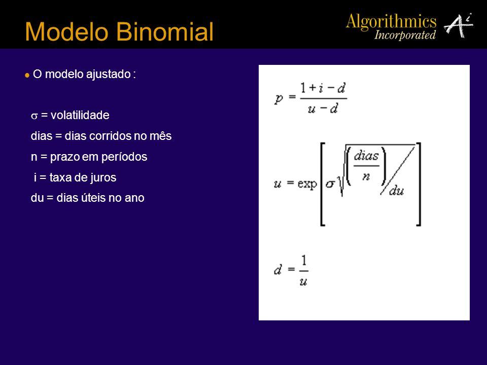 Modelo Binomial O modelo ajustado : = volatilidade dias = dias corridos no mês n = prazo em períodos i = taxa de juros du = dias úteis no ano