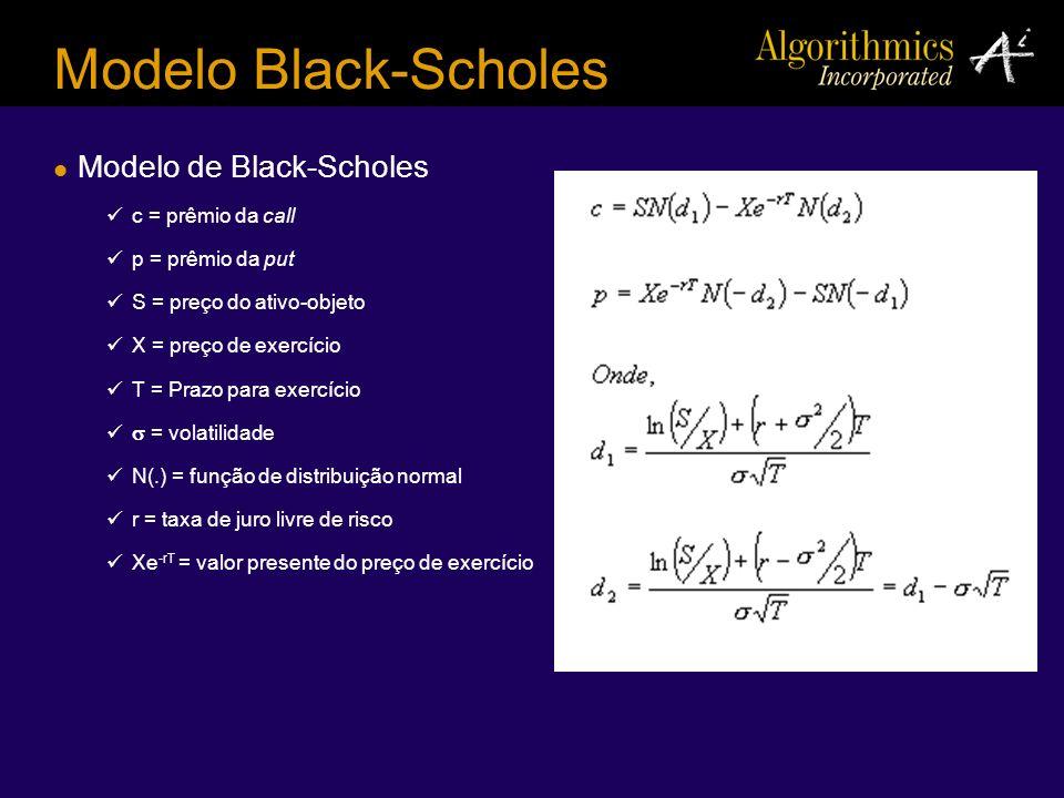 Modelo Black-Scholes Modelo de Black-Scholes c = prêmio da call p = prêmio da put S = preço do ativo-objeto X = preço de exercício T = Prazo para exer