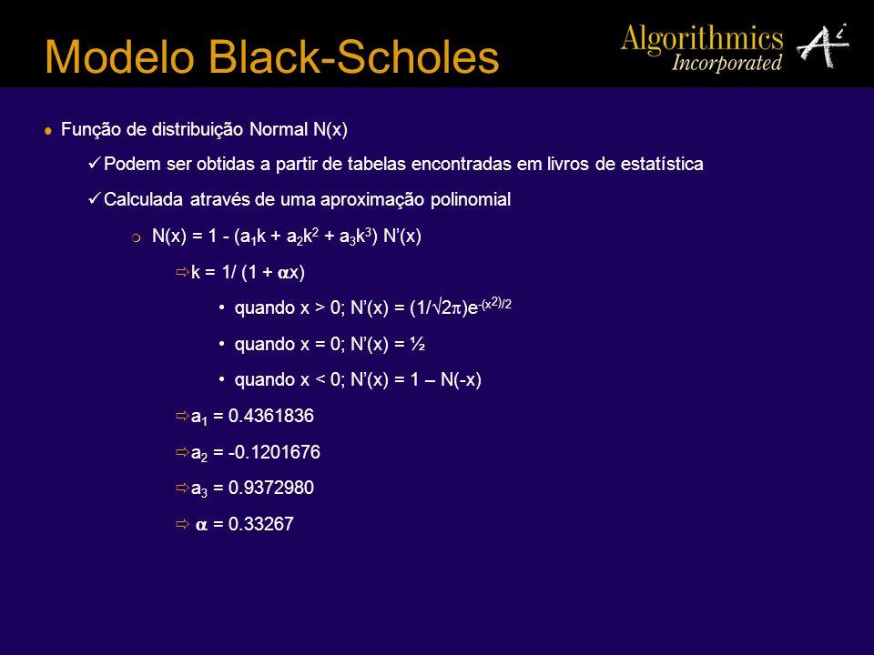 Modelo Black-Scholes Função de distribuição Normal N(x) Podem ser obtidas a partir de tabelas encontradas em livros de estatística Calculada através d