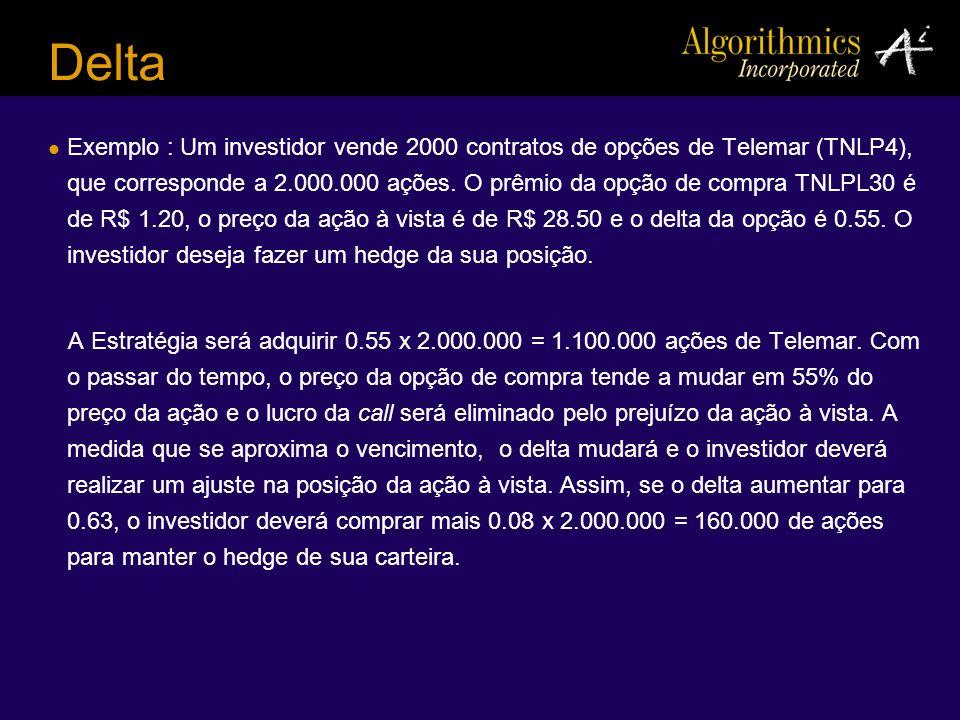 Delta Exemplo : Um investidor vende 2000 contratos de opções de Telemar (TNLP4), que corresponde a 2.000.000 ações. O prêmio da opção de compra TNLPL3
