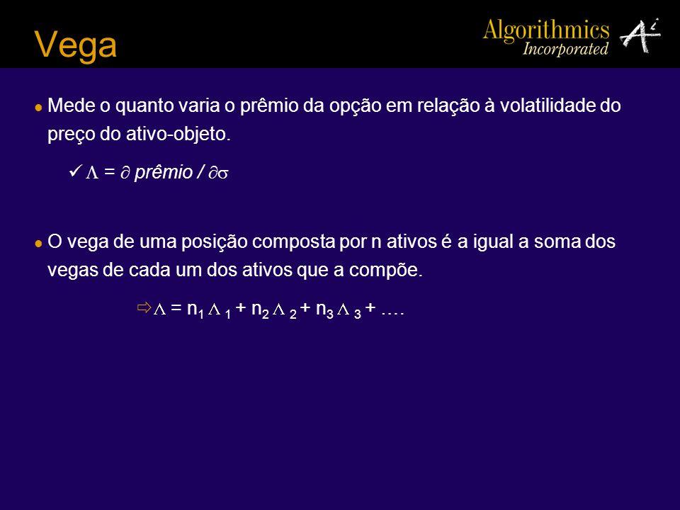 Vega Mede o quanto varia o prêmio da opção em relação à volatilidade do preço do ativo-objeto. = prêmio / O vega de uma posição composta por n ativos