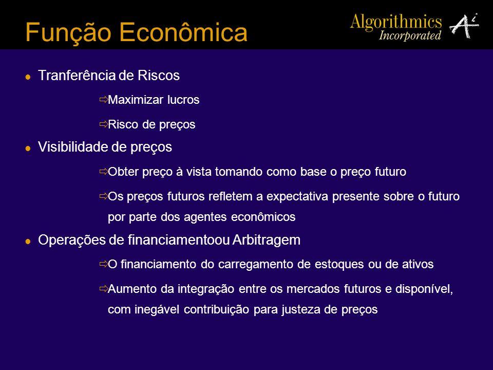 Função Econômica Tranferência de Riscos Maximizar lucros Risco de preços Visibilidade de preços Obter preço à vista tomando como base o preço futuro O