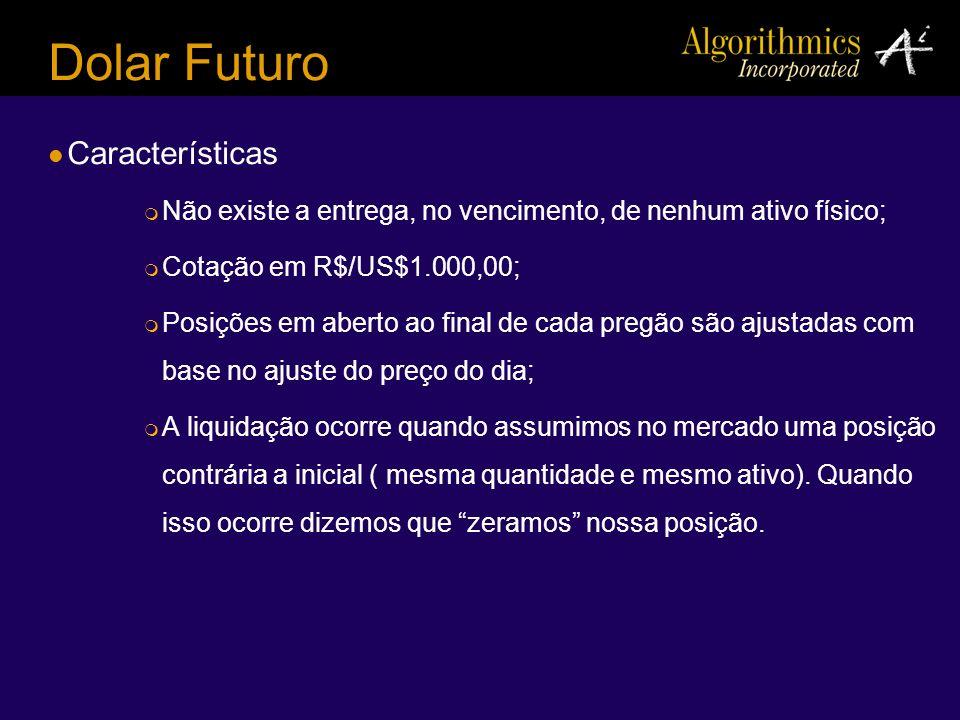 Dolar Futuro Características Não existe a entrega, no vencimento, de nenhum ativo físico; Cotação em R$/US$1.000,00; Posições em aberto ao final de ca