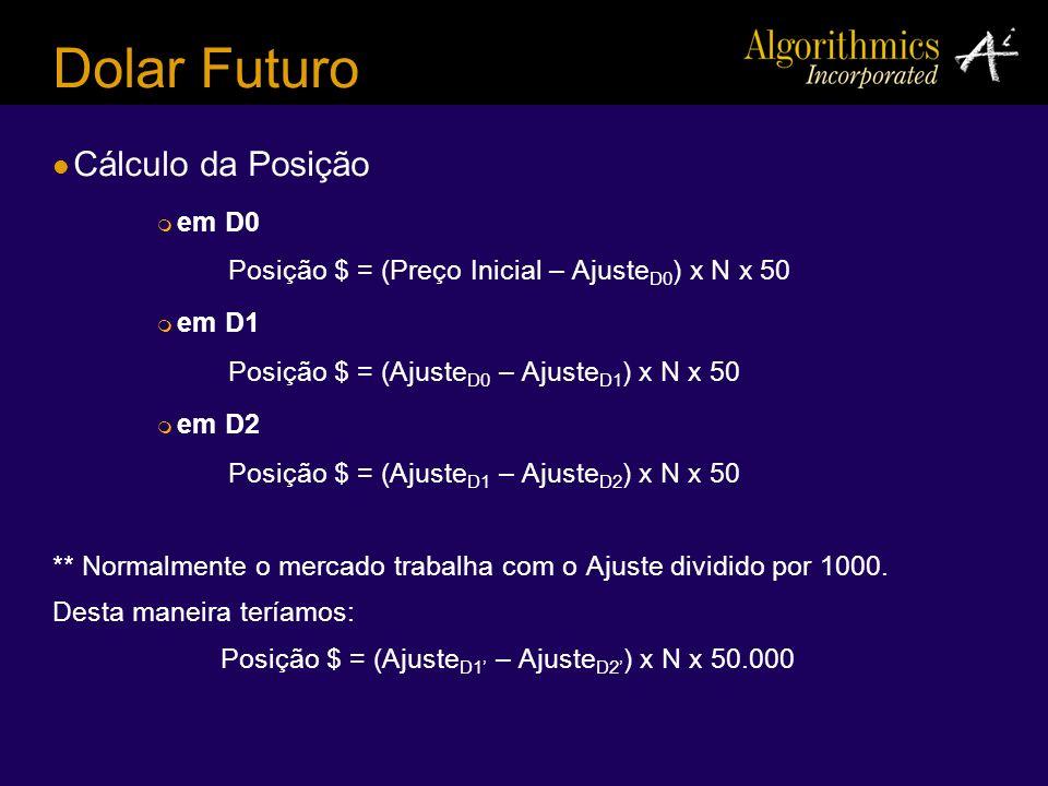 Dolar Futuro Cálculo da Posição em D0 Posição $ = (Preço Inicial – Ajuste D0 ) x N x 50 em D1 Posição $ = (Ajuste D0 – Ajuste D1 ) x N x 50 em D2 Posi