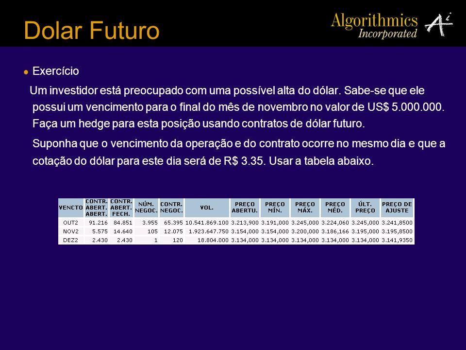 Dolar Futuro Exercício Um investidor está preocupado com uma possível alta do dólar. Sabe-se que ele possui um vencimento para o final do mês de novem