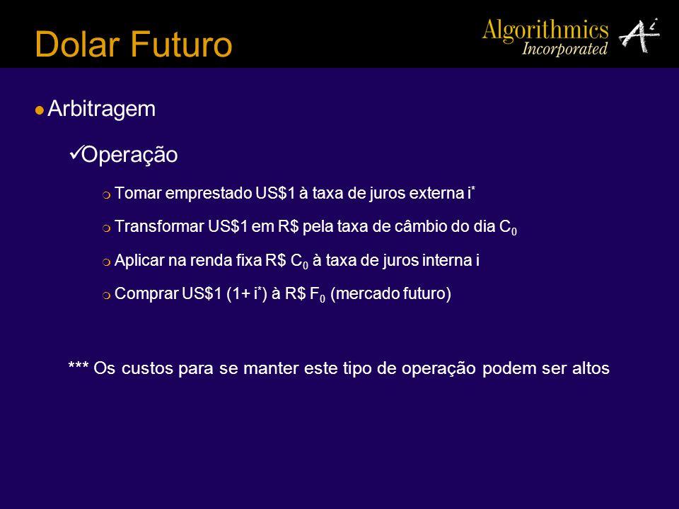 Dolar Futuro Arbitragem Operação Tomar emprestado US$1 à taxa de juros externa i * Transformar US$1 em R$ pela taxa de câmbio do dia C 0 Aplicar na re
