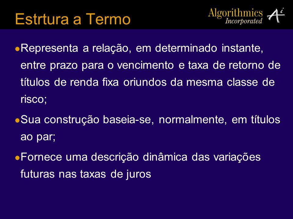Estrtura a Termo Representa a relação, em determinado instante, entre prazo para o vencimento e taxa de retorno de títulos de renda fixa oriundos da m