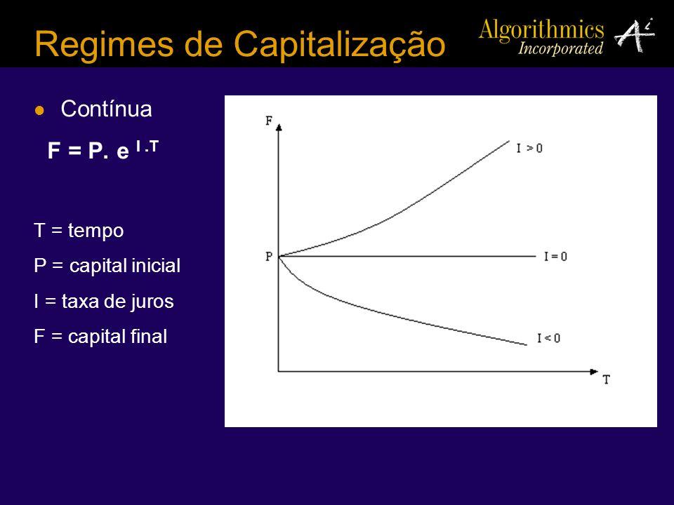 Regimes de Capitalização Contínua F = P. e I.T T = tempo P = capital inicial I = taxa de juros F = capital final