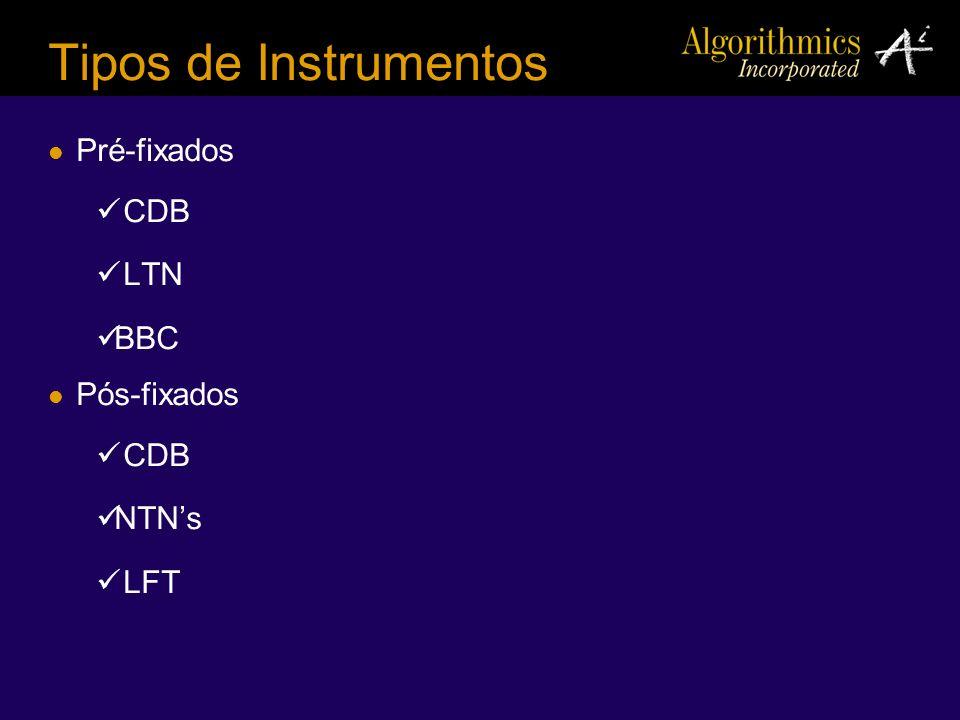 Tipos de Instrumentos Pré-fixados CDB LTN BBC Pós-fixados CDB NTNs LFT