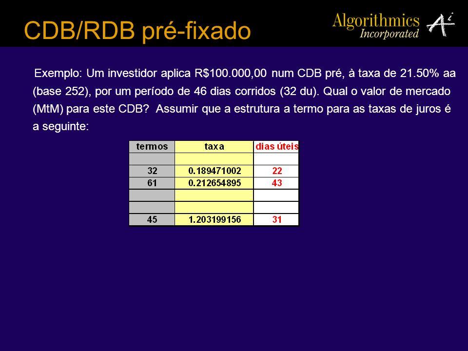 CDB/RDB pré-fixado Exemplo: Um investidor aplica R$100.000,00 num CDB pré, à taxa de 21.50% aa (base 252), por um período de 46 dias corridos (32 du).