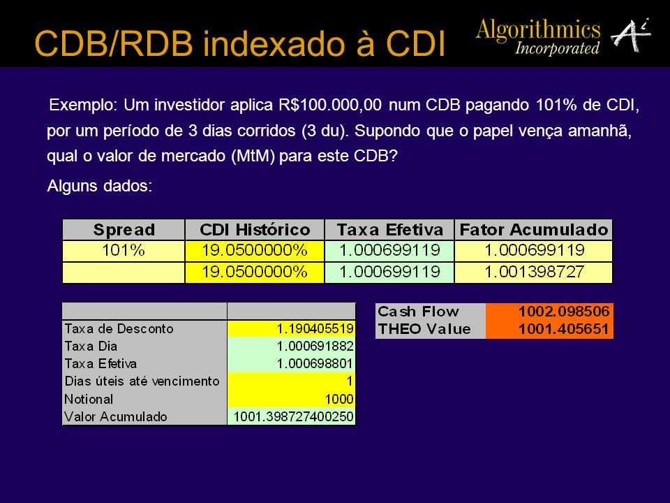CDB/RDB indexado à CDI Exemplo: Um investidor aplica R$100.000,00 num CDB pagando 101% de CDI, por um período de 3 dias corridos (3 du). Supondo que o