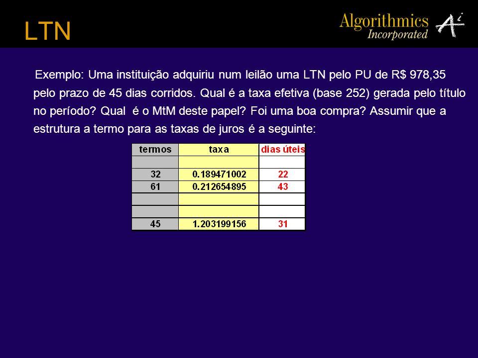 LTN Exemplo: Uma instituição adquiriu num leilão uma LTN pelo PU de R$ 978,35 pelo prazo de 45 dias corridos. Qual é a taxa efetiva (base 252) gerada