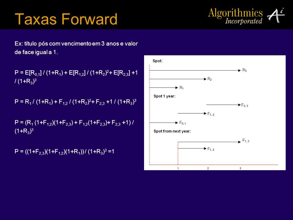 Taxas Forward Da fórmula: 1+ F 1,2 = (1+ r 2 ) 2/252 / ( 1+r 1 ) 1/252 Como, r 1 = 0.1787 r 2 = 0.183336 Logo, 1+ F 1,2 = 1.00068382 Anualizando, F 1,2 = 0.187991