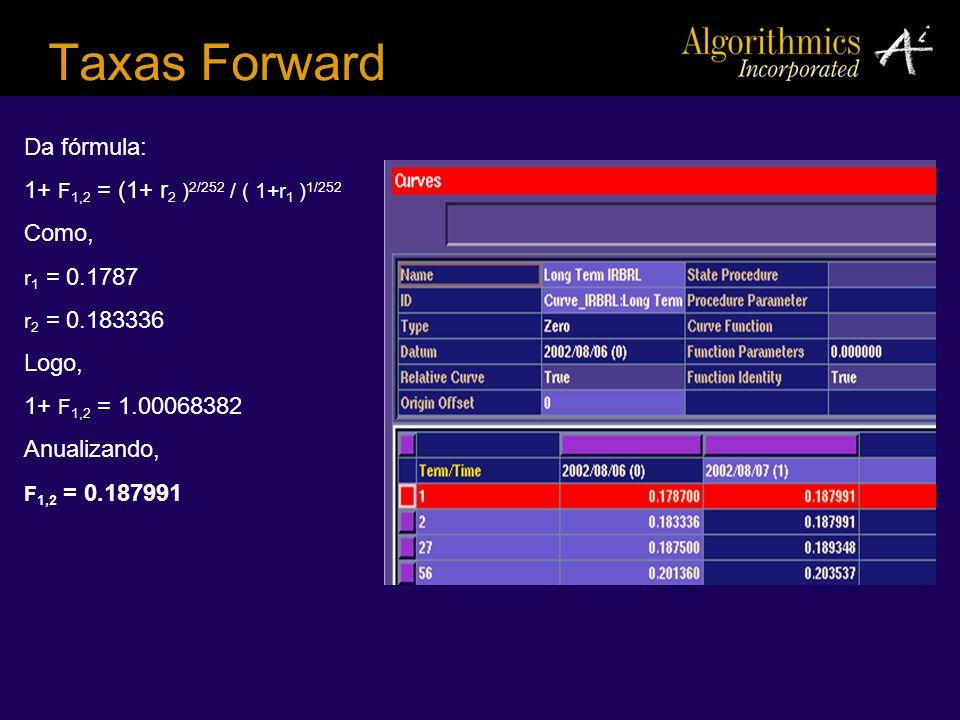 Taxas Forward Da fórmula: 1+ F 1,2 = (1+ r 2 ) 2/252 / ( 1+r 1 ) 1/252 Como, r 1 = 0.1787 r 2 = 0.183336 Logo, 1+ F 1,2 = 1.00068382 Anualizando, F 1,