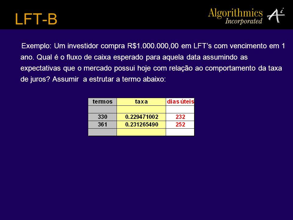 LFT-B Exemplo: Um investidor compra R$1.000.000,00 em LFTs com vencimento em 1 ano. Qual é o fluxo de caixa esperado para aquela data assumindo as exp