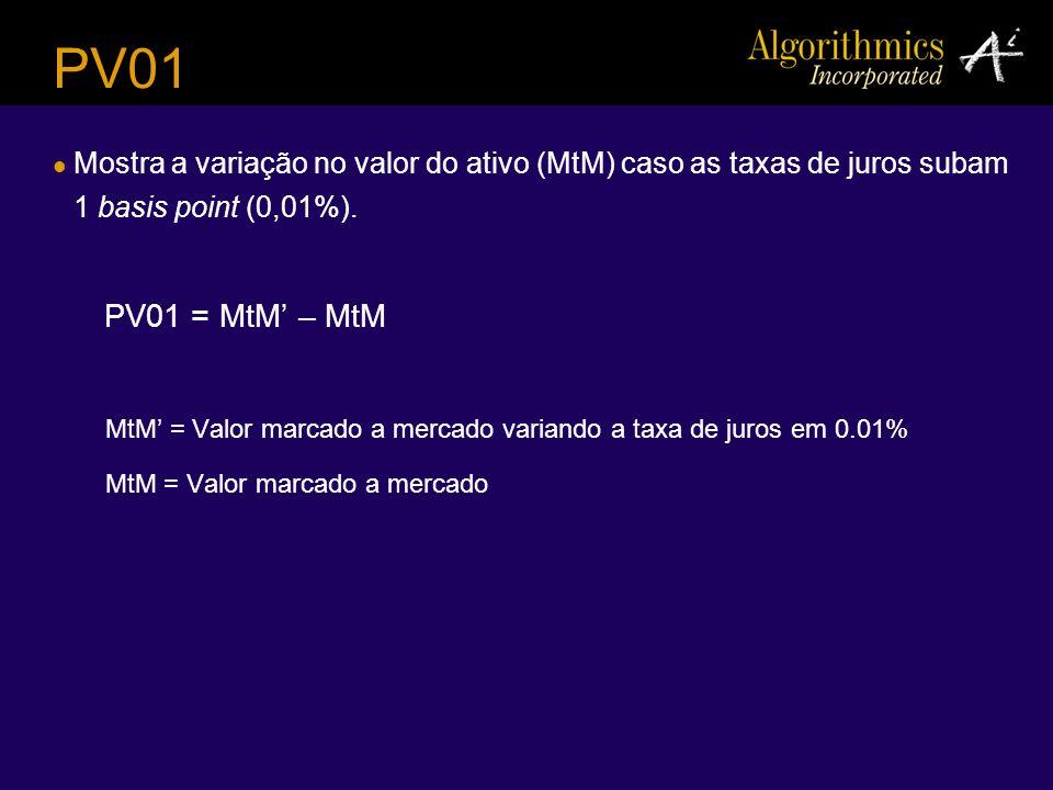 PV01 Mostra a variação no valor do ativo (MtM) caso as taxas de juros subam 1 basis point (0,01%). PV01 = MtM – MtM MtM = Valor marcado a mercado vari