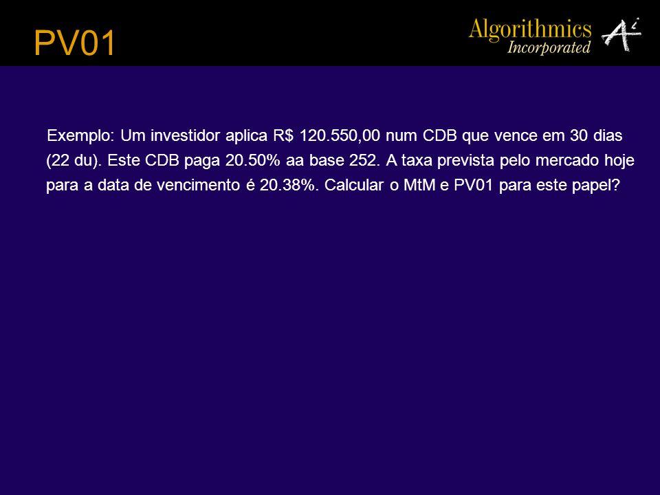 PV01 Exemplo: Um investidor aplica R$ 120.550,00 num CDB que vence em 30 dias (22 du). Este CDB paga 20.50% aa base 252. A taxa prevista pelo mercado