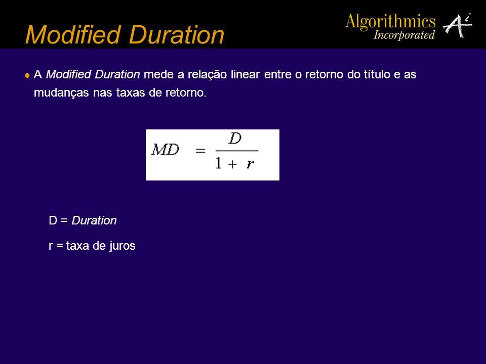 Modified Duration A Modified Duration mede a relação linear entre o retorno do título e as mudanças nas taxas de retorno. D = Duration r = taxa de jur