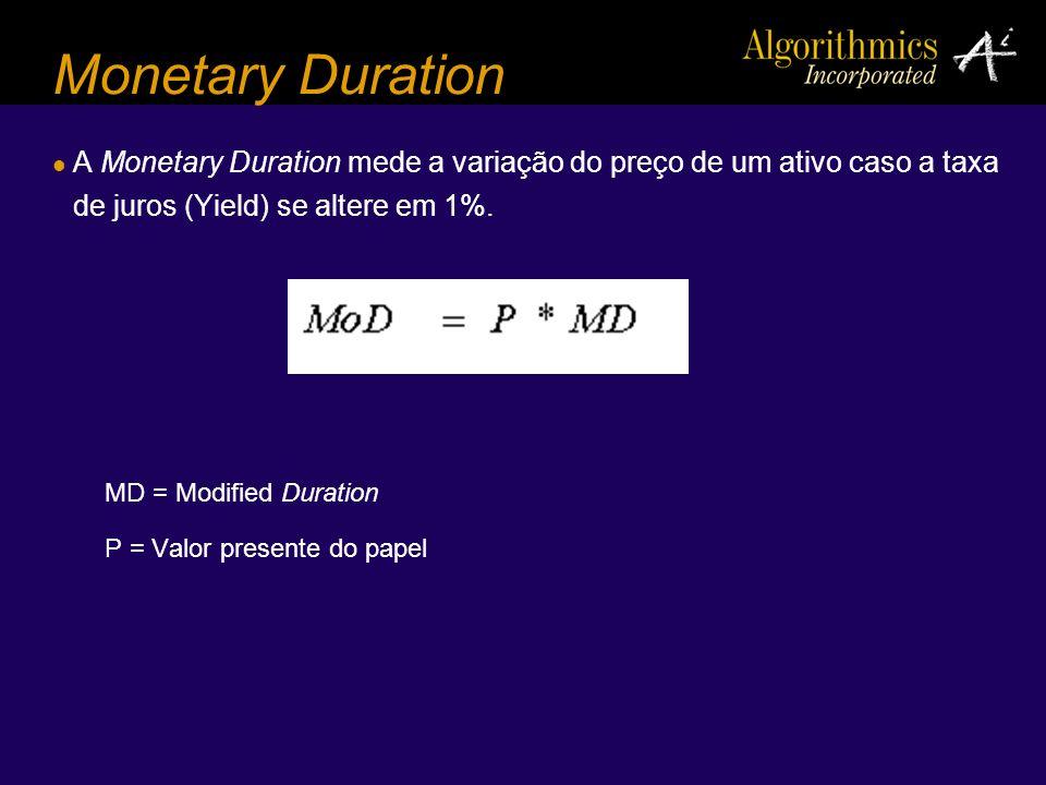 Monetary Duration A Monetary Duration mede a variação do preço de um ativo caso a taxa de juros (Yield) se altere em 1%. MD = Modified Duration P = Va