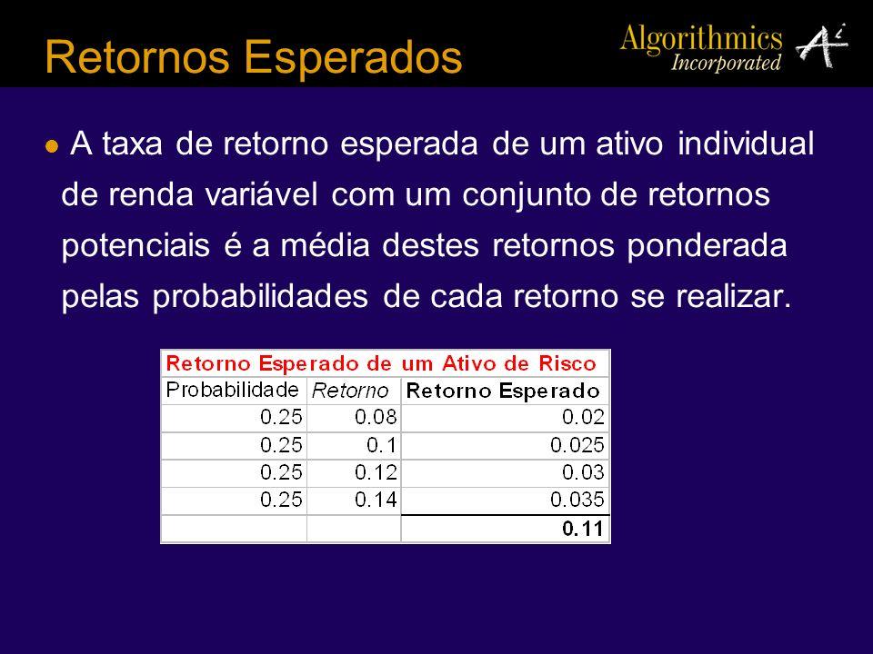 A taxa de retorno esperada de um ativo individual de renda variável com um conjunto de retornos potenciais é a média destes retornos ponderada pelas p