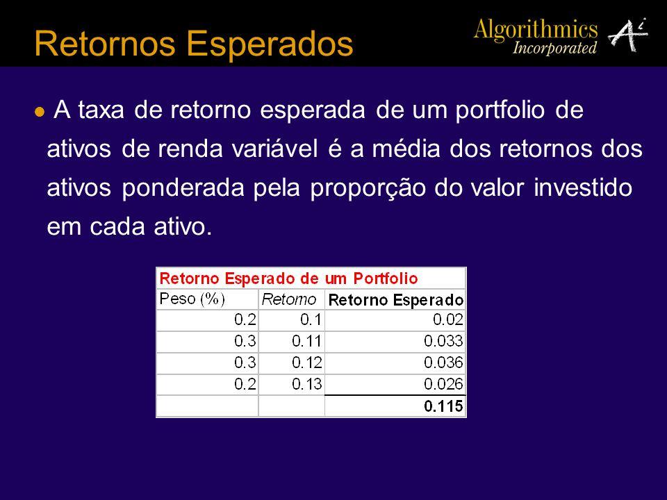A taxa de retorno esperada de um portfolio de ativos de renda variável é a média dos retornos dos ativos ponderada pela proporção do valor investido e