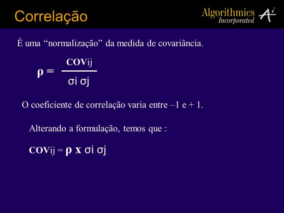 Correlação É uma normalização da medida de covariância. COVij σi σj ρ = O coeficiente de correlação varia entre –1 e + 1. Alterando a formulação, temo