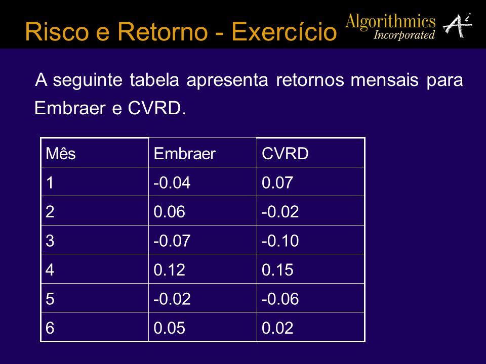 Risco e Retorno - Exercício A seguinte tabela apresenta retornos mensais para Embraer e CVRD. 0.020.056 -0.06-0.025 0.150.124 -0.10-0.073 -0.020.062 0