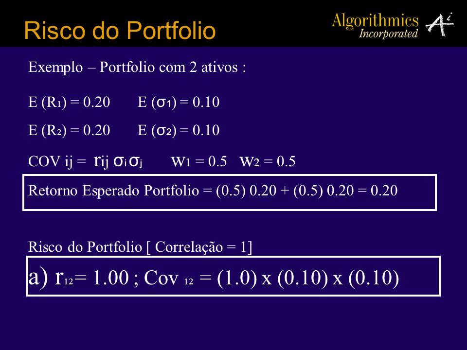Risco do Portfolio E (R 1 ) = 0.20 E ( σ 1 ) = 0.10 E (R 2 ) = 0.20 E ( σ 2 ) = 0.10 Exemplo – Portfolio com 2 ativos : COV ij = r ij σ i σ j w 1 = 0.