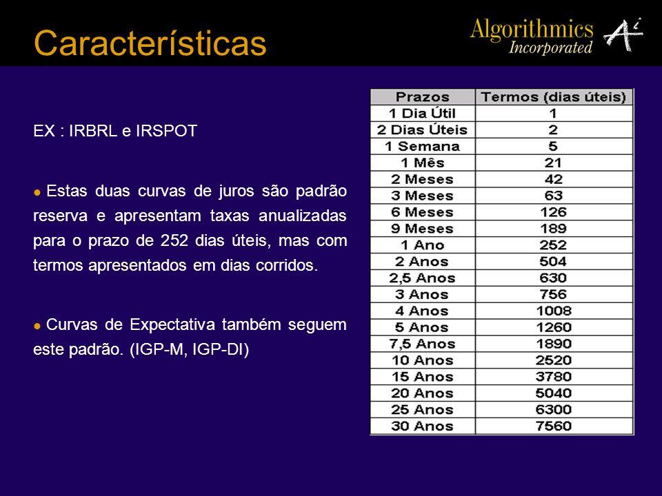 Cálculo da Volatilidade Algumas fórmulas: