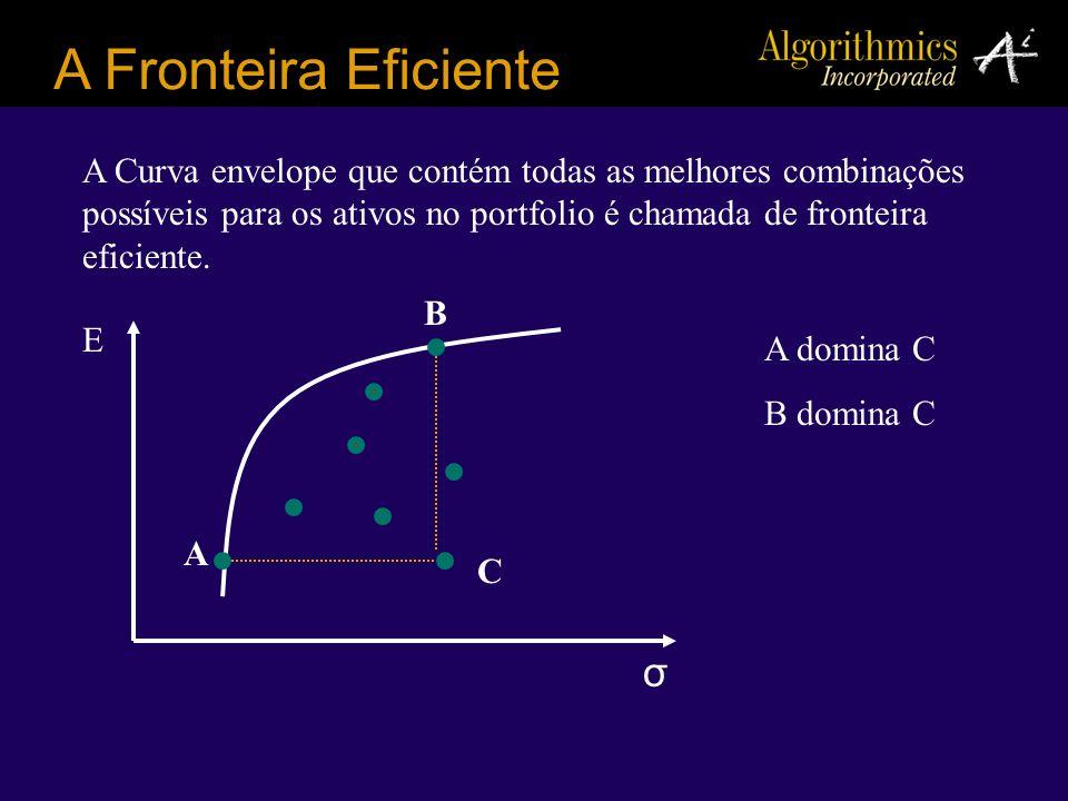 A Fronteira Eficiente A Curva envelope que contém todas as melhores combinações possíveis para os ativos no portfolio é chamada de fronteira eficiente