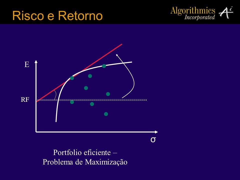 Risco e Retorno E σ RF Portfolio eficiente – Problema de Maximização