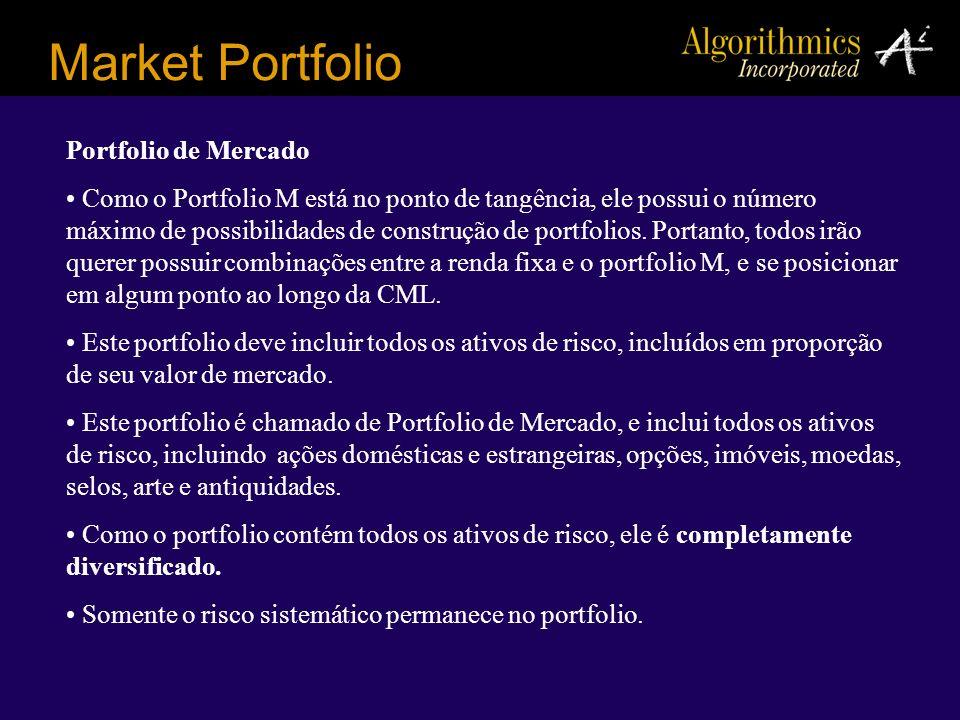 Market Portfolio Portfolio de Mercado Como o Portfolio M está no ponto de tangência, ele possui o número máximo de possibilidades de construção de por