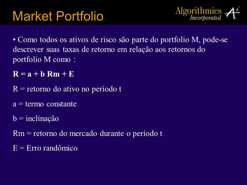 Market Portfolio Como todos os ativos de risco são parte do portfolio M, pode-se descrever suas taxas de retorno em relação aos retornos do portfolio