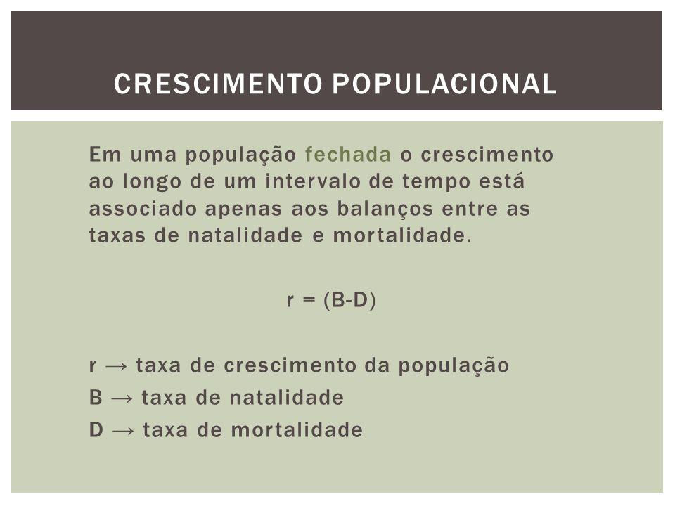 Em uma população fechada o crescimento ao longo de um intervalo de tempo está associado apenas aos balanços entre as taxas de natalidade e mortalidade.