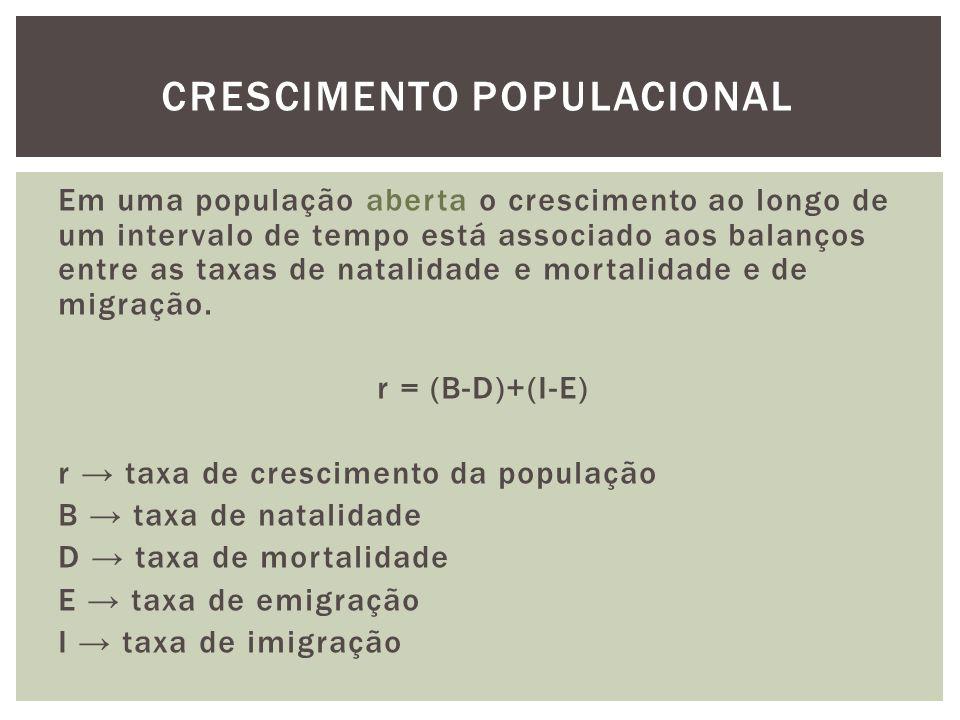 Em uma população aberta o crescimento ao longo de um intervalo de tempo está associado aos balanços entre as taxas de natalidade e mortalidade e de mi