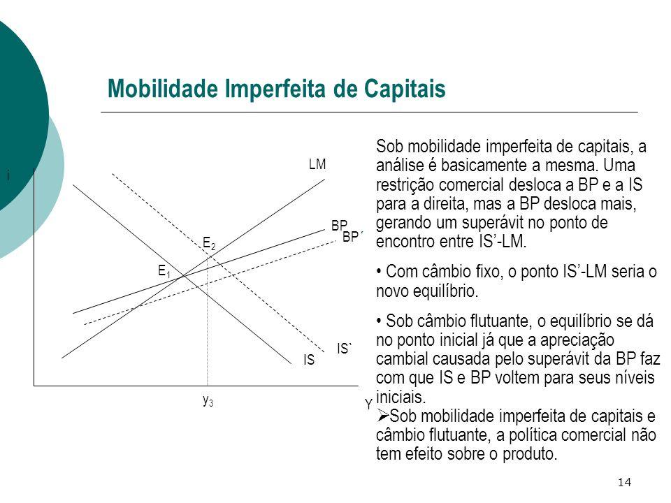 14 Mobilidade Imperfeita de Capitais IS LM BP IS` Y i BP´ Sob mobilidade imperfeita de capitais, a análise é basicamente a mesma.