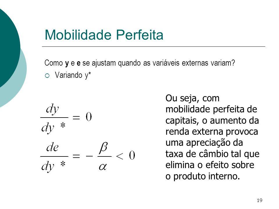 19 Mobilidade Perfeita Como y e e se ajustam quando as variáveis externas variam? Variando y* Ou seja, com mobilidade perfeita de capitais, o aumento