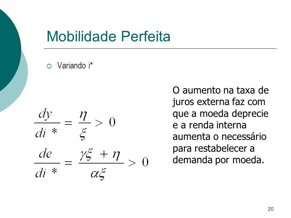 20 Mobilidade Perfeita Variando i* O aumento na taxa de juros externa faz com que a moeda deprecie e a renda interna aumenta o necessário para restabe
