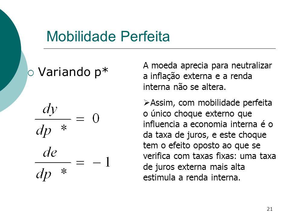 21 Mobilidade Perfeita Variando p* A moeda aprecia para neutralizar a inflação externa e a renda interna não se altera. Assim, com mobilidade perfeita