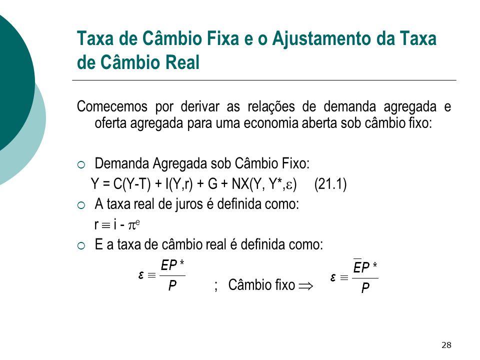 28 Taxa de Câmbio Fixa e o Ajustamento da Taxa de Câmbio Real Comecemos por derivar as relações de demanda agregada e oferta agregada para uma economia aberta sob câmbio fixo: Demanda Agregada sob Câmbio Fixo: Y = C(Y-T) + I(Y,r) + G + NX(Y, Y*, ) (21.1) A taxa real de juros é definida como: r i - e E a taxa de câmbio real é definida como: ; Câmbio fixo
