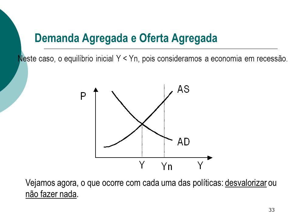 33 Demanda Agregada e Oferta Agregada Neste caso, o equilíbrio inicial Y < Yn, pois consideramos a economia em recessão.