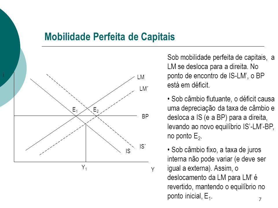7 Mobilidade Perfeita de Capitais IS LM BP LM´ IS` Y i Sob mobilidade perfeita de capitais, a LM se desloca para a direita. No ponto de encontro de IS