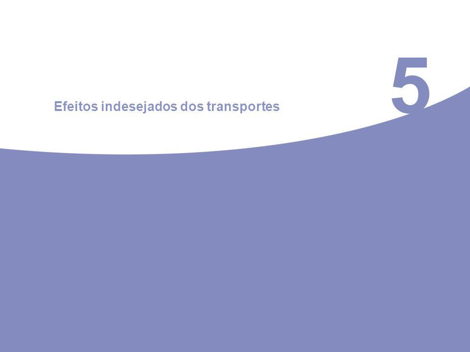 5 Efeitos indesejados dos transportes