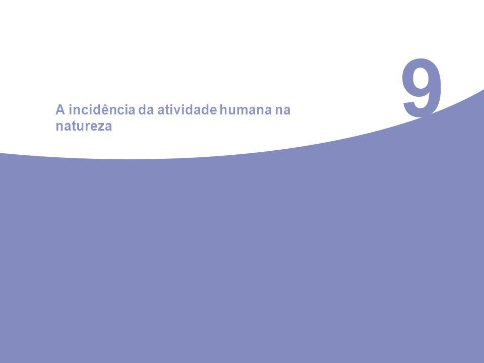 9 A incidência da atividade humana na natureza