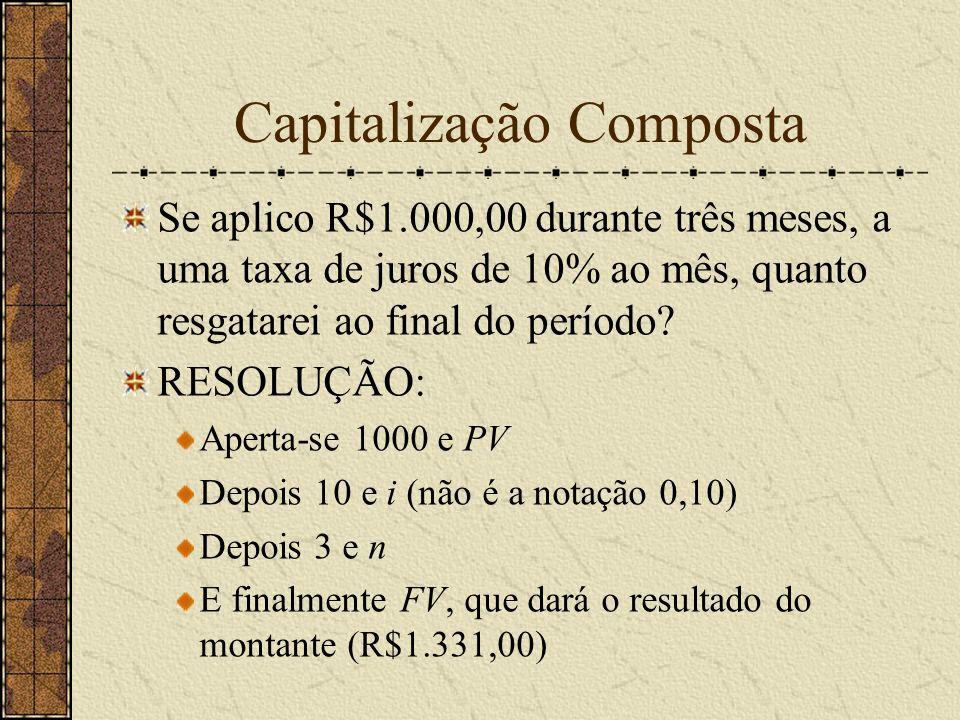 Capitalização Composta Se aplico R$1.000,00 durante três meses, a uma taxa de juros de 10% ao mês, quanto resgatarei ao final do período.